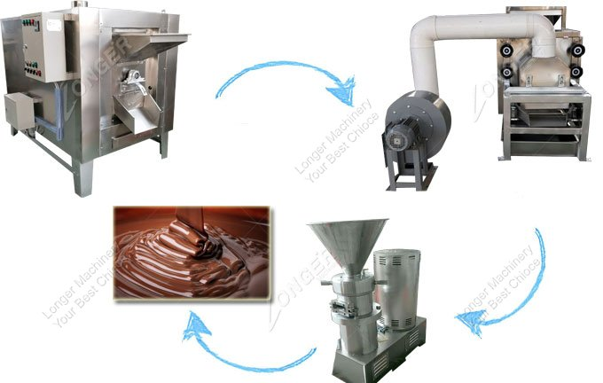 cocoa liquor pressing machine